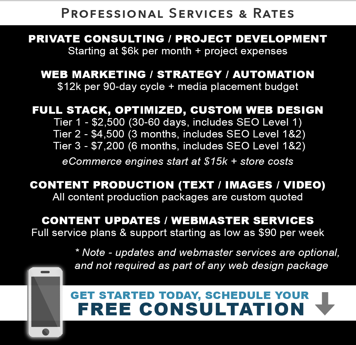 WebWorkPro services and rates for professional website design, web development, consulting, project management, content development, and webmaster services.